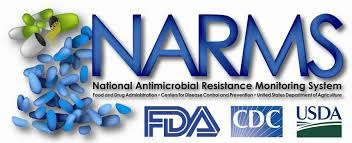 NARMS Scientists Track Antibiotic Resistance in Foodborne Bacteria Using SMRT Sequencing