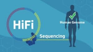 Reaching a Genomics Milestone - The First Complete Human Genome